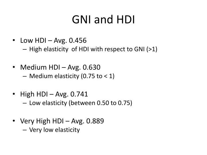 GNI and HDI