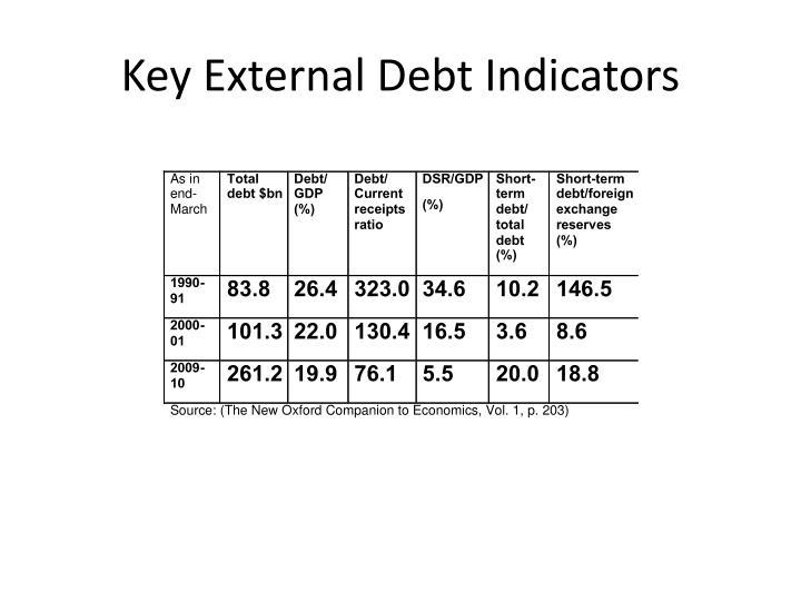 Key External Debt Indicators