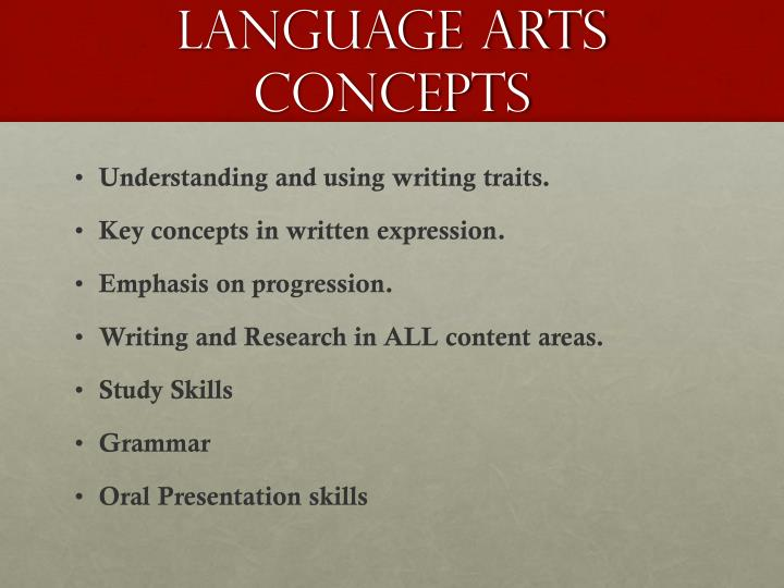 Language arts Concepts