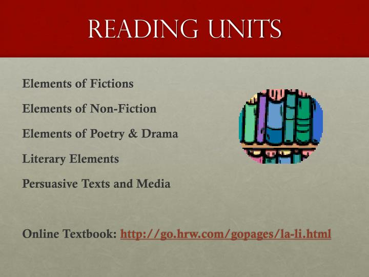 reading UNITS