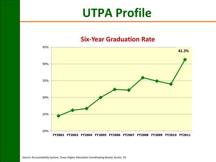 UTPA Profile