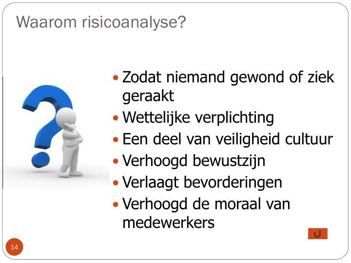 Waarom risicoanalyse?