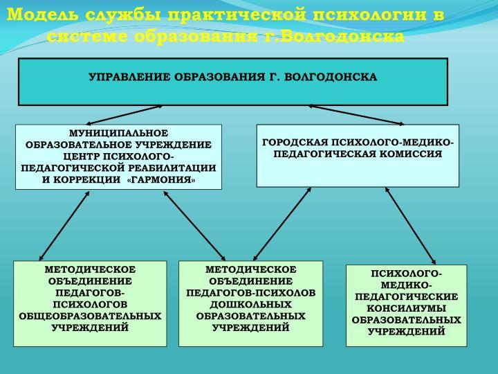 Модель службы практической психологии в системе образования г.Волгодонска