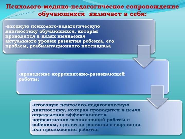 Психолого-медико-педагогическое