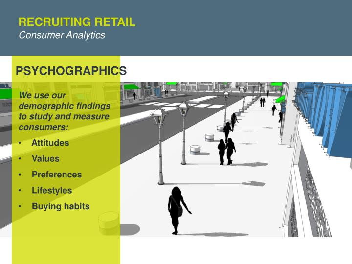 RECRUITING RETAIL