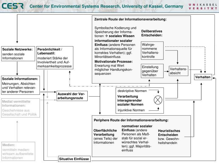 Zentrale Route der Informationsverarbeitung: