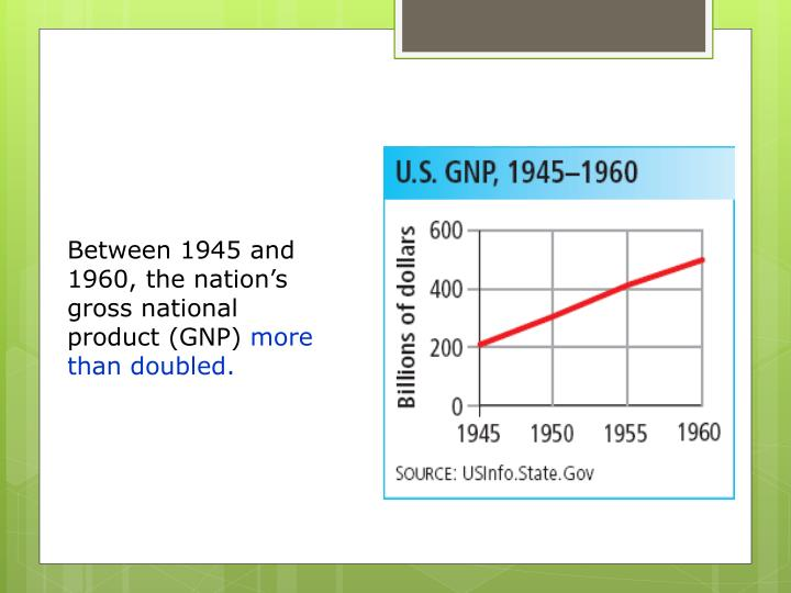 Between 1945 and 1960, the nation's gross national product (GNP)