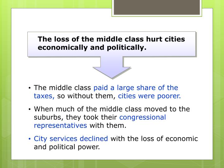 The loss of the middle class hurt cities economically and politically.