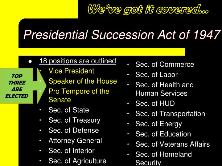 Image result for Presidential Succession Act,