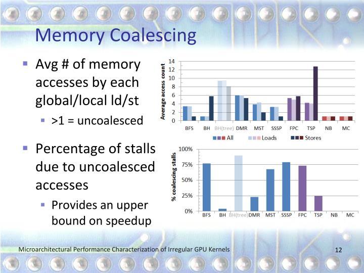 Memory Coalescing
