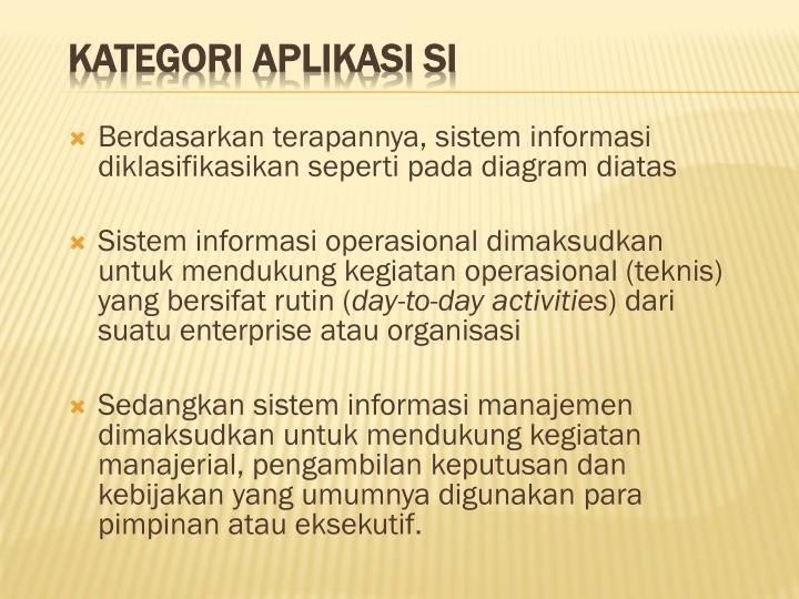 Berdasarkan terapannya, sistem informasi diklasifikasikan seperti pada diagram diatas