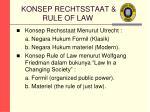 konsep rechtsstaat rule of law