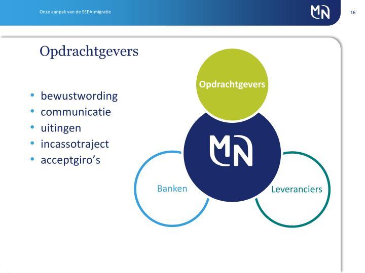 Onze aanpak van de SEPA-migratie