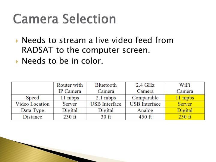Camera Selection