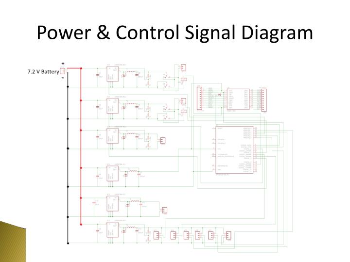 Power & Control Signal Diagram