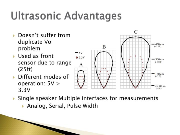 Ultrasonic Advantages