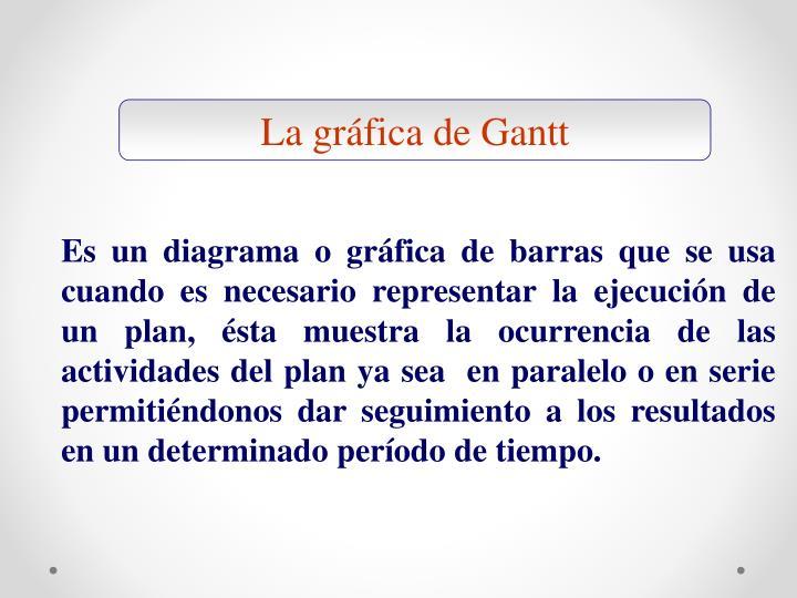 La gráfica de Gantt