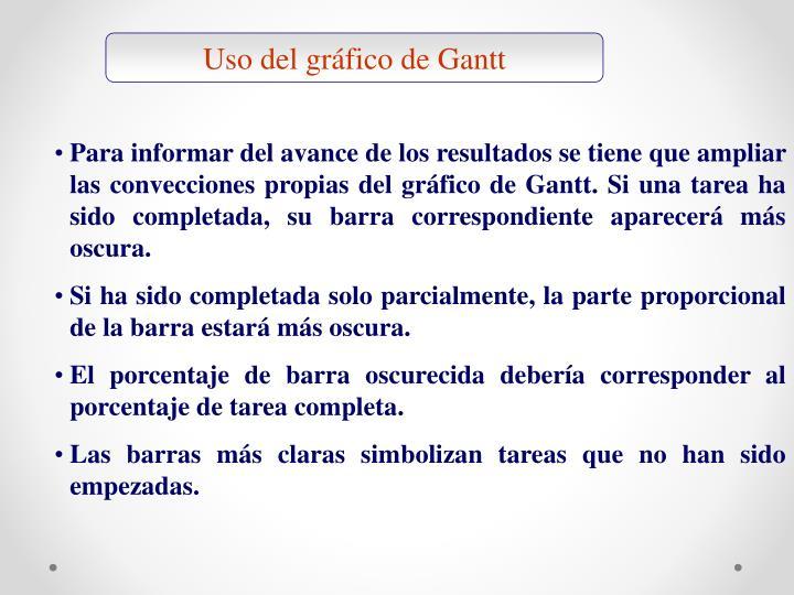 Uso del gráfico de Gantt