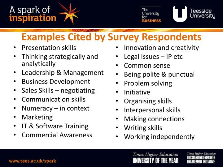 Examples Cited by Survey Respondents