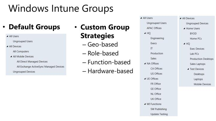 Windows Intune Groups