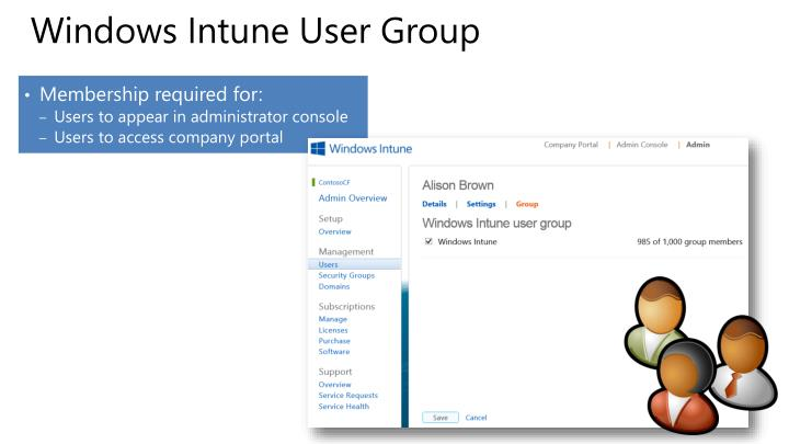 Windows Intune User Group