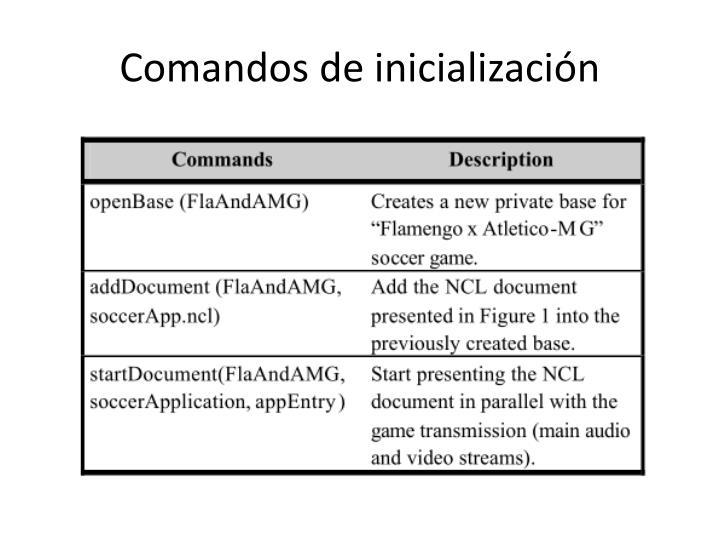 Comandos de inicialización
