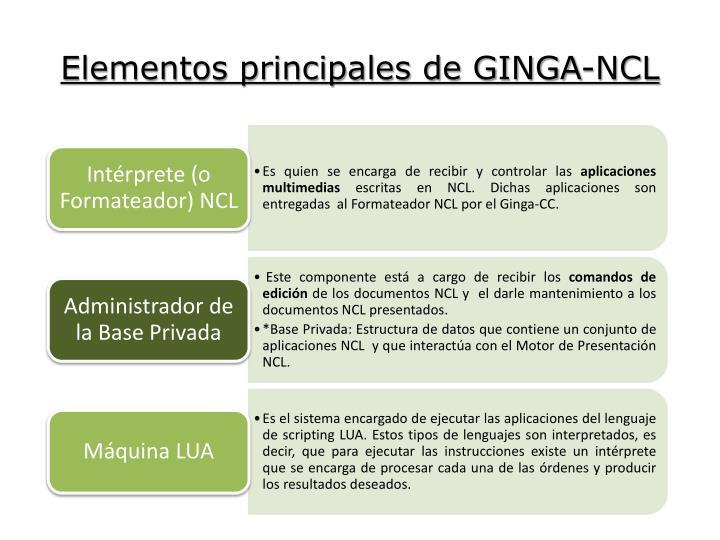 Elementos principales de GINGA-NCL