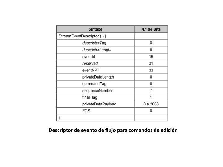 Descriptor de evento de flujo para comandos de edición