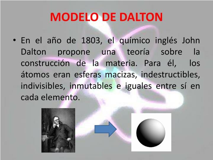 MODELO DE DALTON