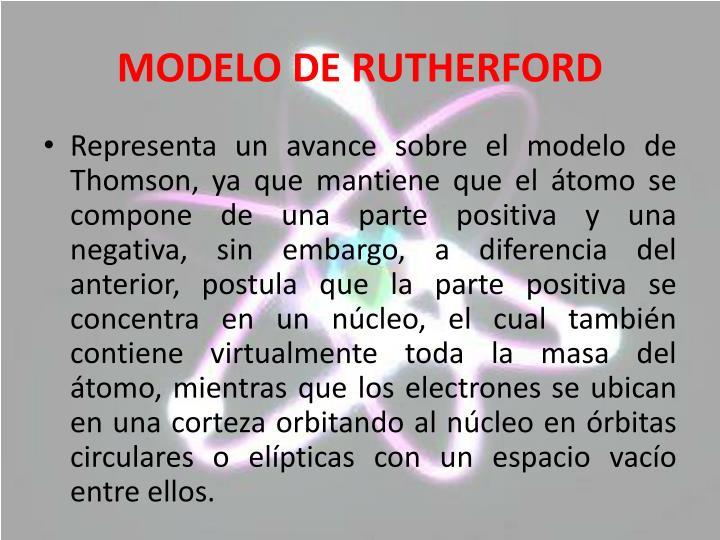 MODELO DE RUTHERFORD