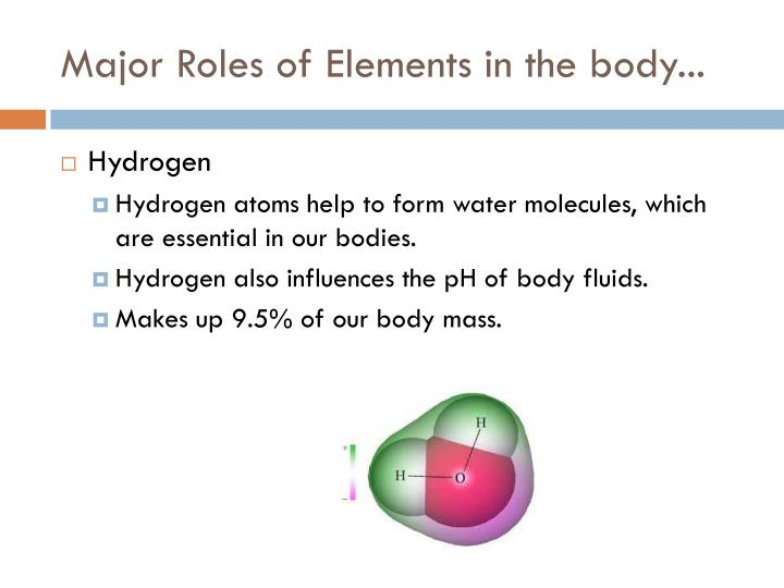 Major Roles of Elements in the body...