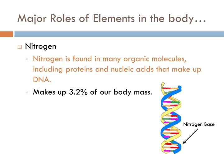 Major Roles of Elements in the body…