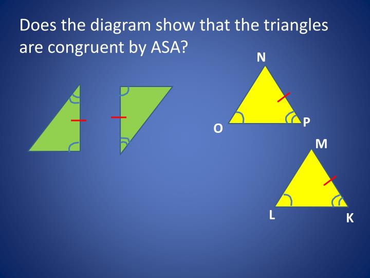Does the diagram show that the triangles are congruent by asa