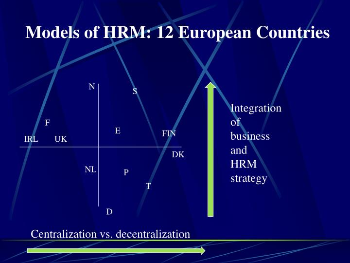 Models of HRM: 12 European Countries