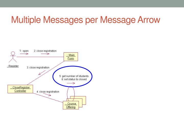 Multiple Messages per Message Arrow