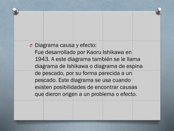 Diagrama causa y efecto: