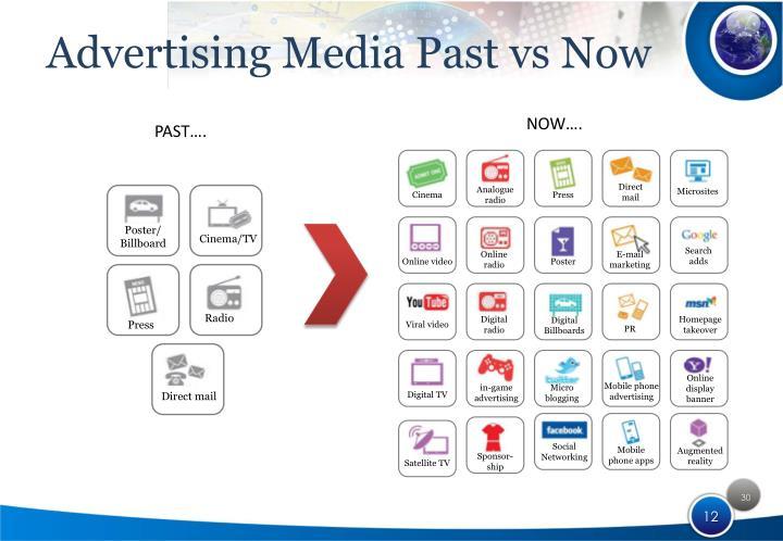 Advertising Media Past