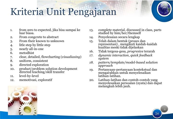 Kriteria Unit Pengajaran