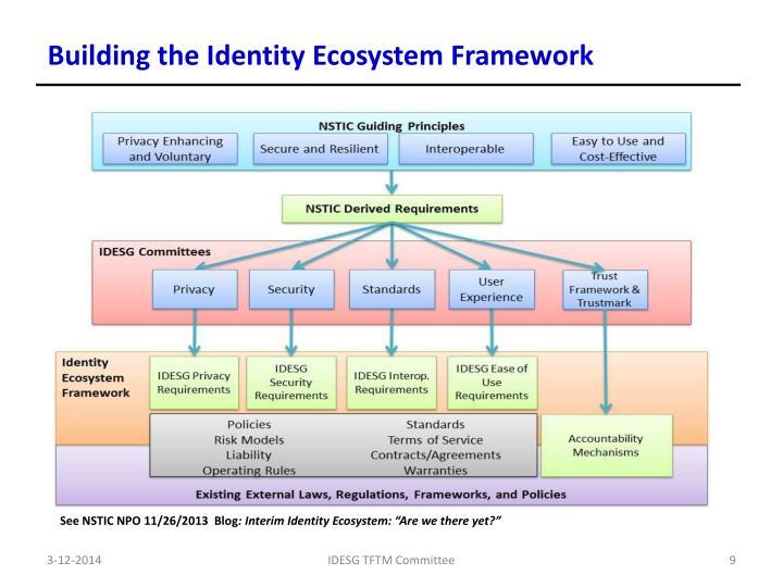 Building the Identity Ecosystem Framework