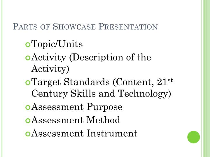 Parts of Showcase Presentation
