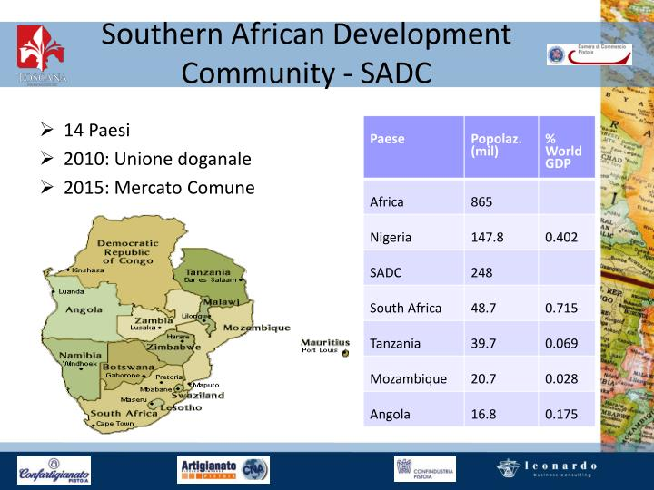 Southern African Development Community - SADC