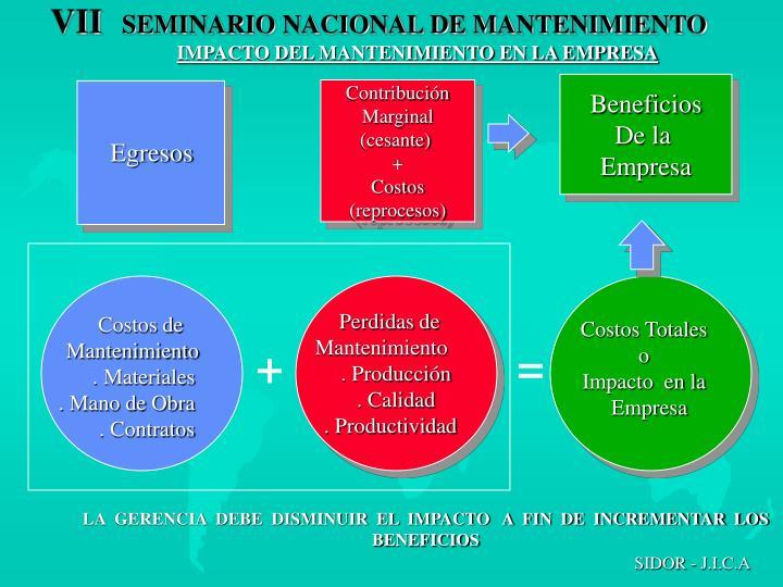 IMPACTO DEL MANTENIMIENTO EN LA EMPRESA