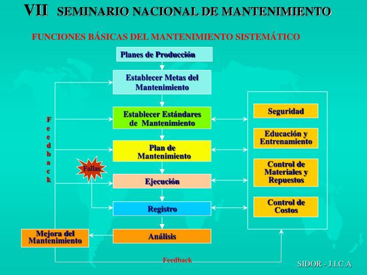 FUNCIONES BÁSICAS DEL MANTENIMIENTO SISTEMÁTICO