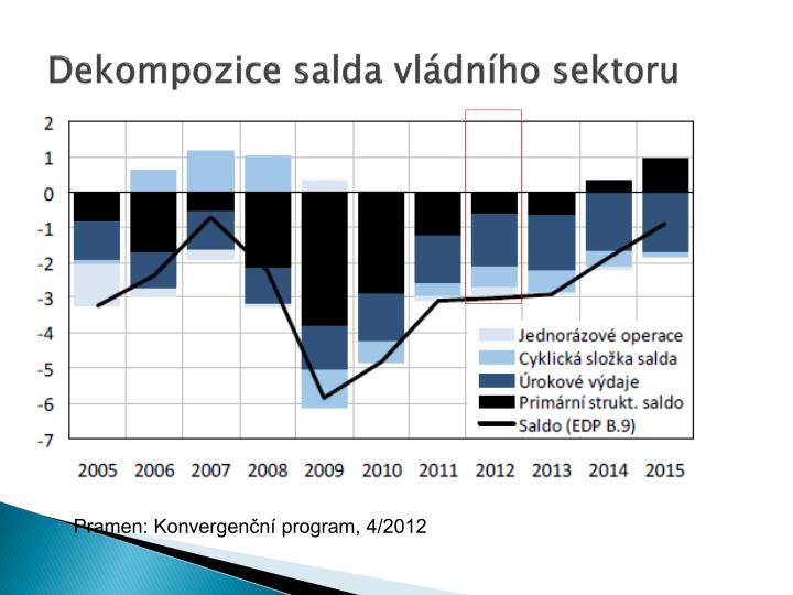 Dekompozice salda vládního sektoru