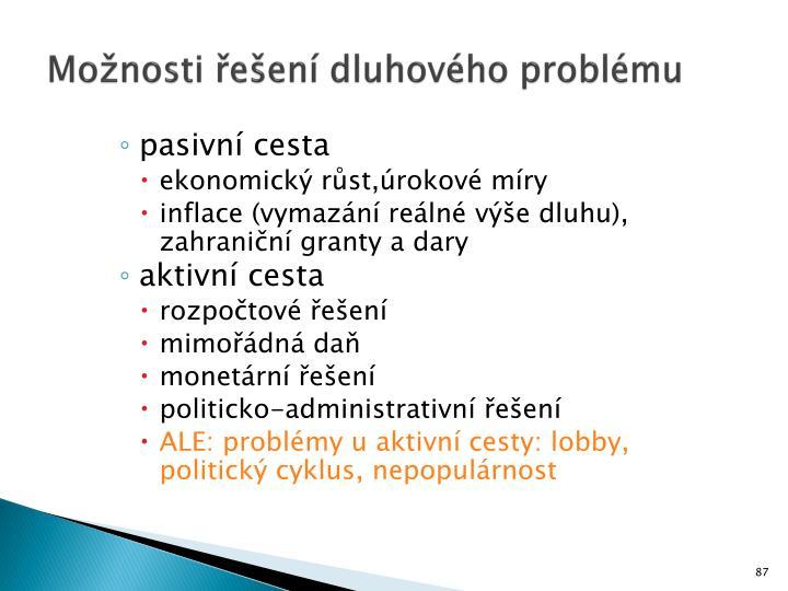 Možnosti řešení dluhového problému