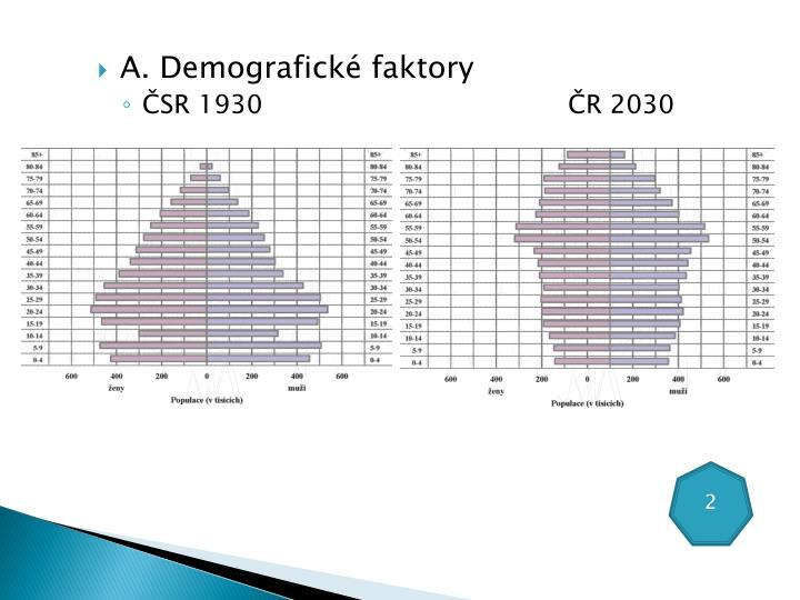 A. Demografické faktory
