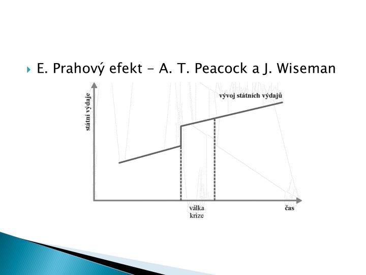 E. Prahový efekt - A. T. Peacock a J. Wiseman