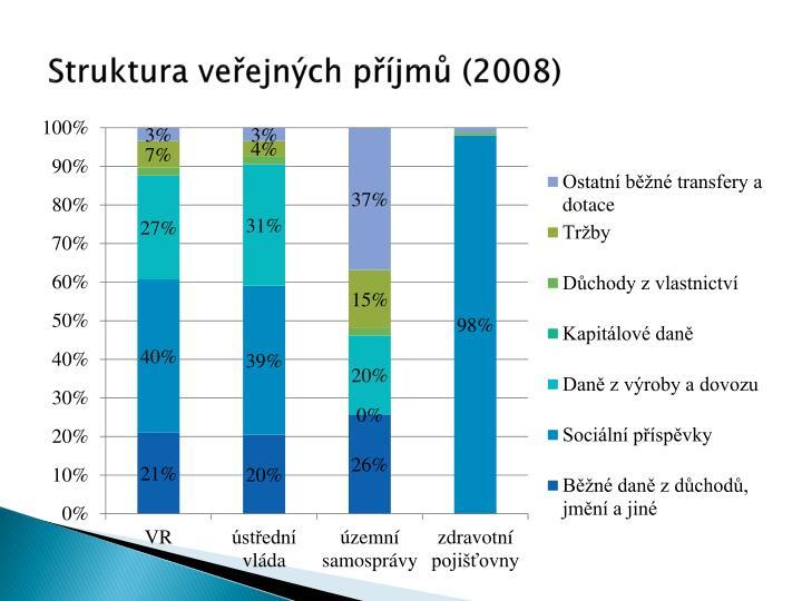 Struktura veřejných příjmů (2008)