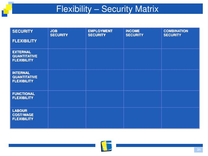 Flexibility – Security Matrix
