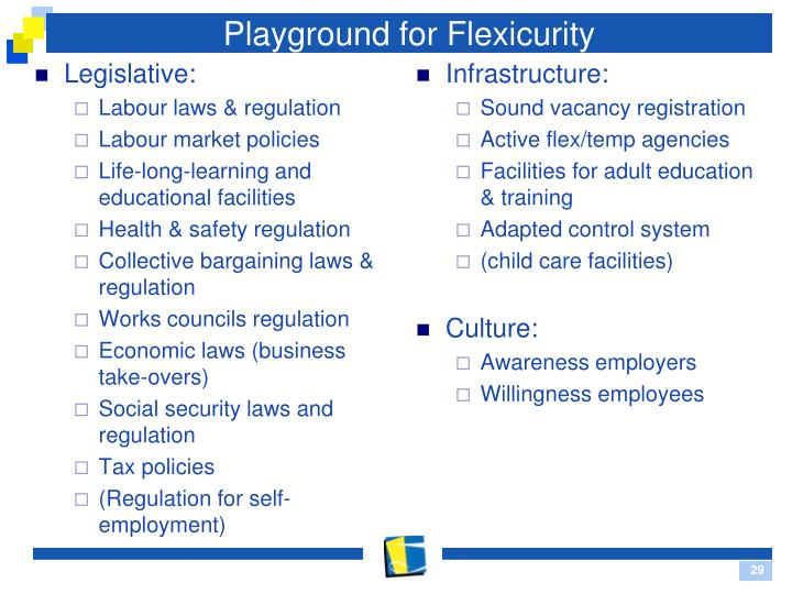 Playground for Flexicurity